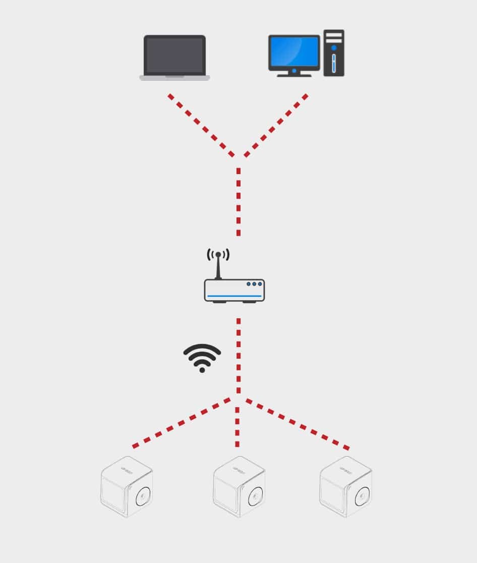 Control UP BOX+ 3D printers wirelessly with wifi network