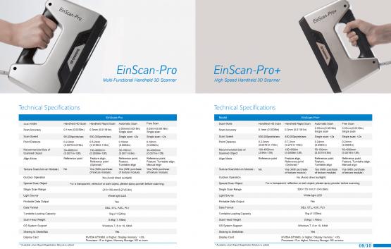 *NEW* EinScan Pro+ 3D Scanner